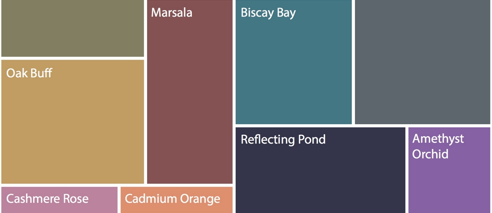 Pantone Colors  2015 Fall: Top 10 Pantone Colors  pantonefall2015colors