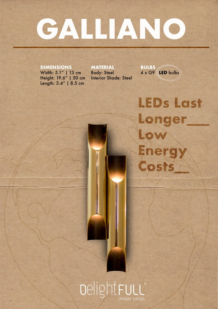 🌳 Eco Friendly Best Deals: LED Bulbs That Will Enlighten A Sustainable World! led bulbs 🌳 Eco Friendly Best Deals: LED Bulbs That Will Enlighten A Sustainable World! 1 7